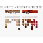 Wella Koleston Perfect ME+ - Rich Naturals 60ml 8/38